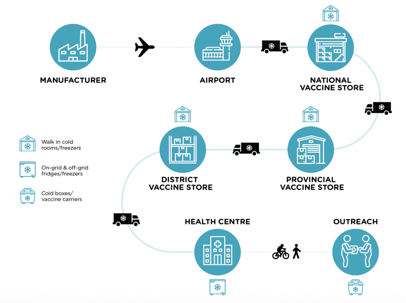 These Data Insights Can Be Used To Build Trust In Vaccines